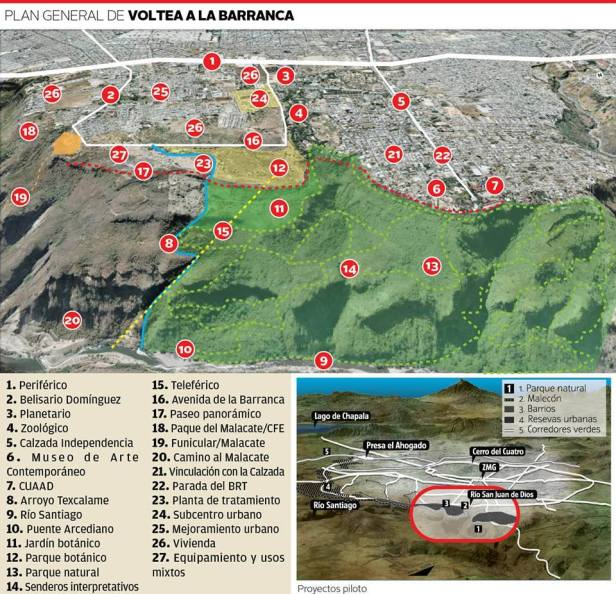 Plan Voltea a la Barranca