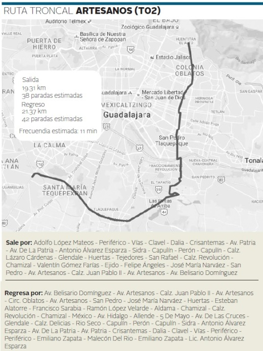 ruta-troncal-artesanos-t02_milima20161110_0051_1